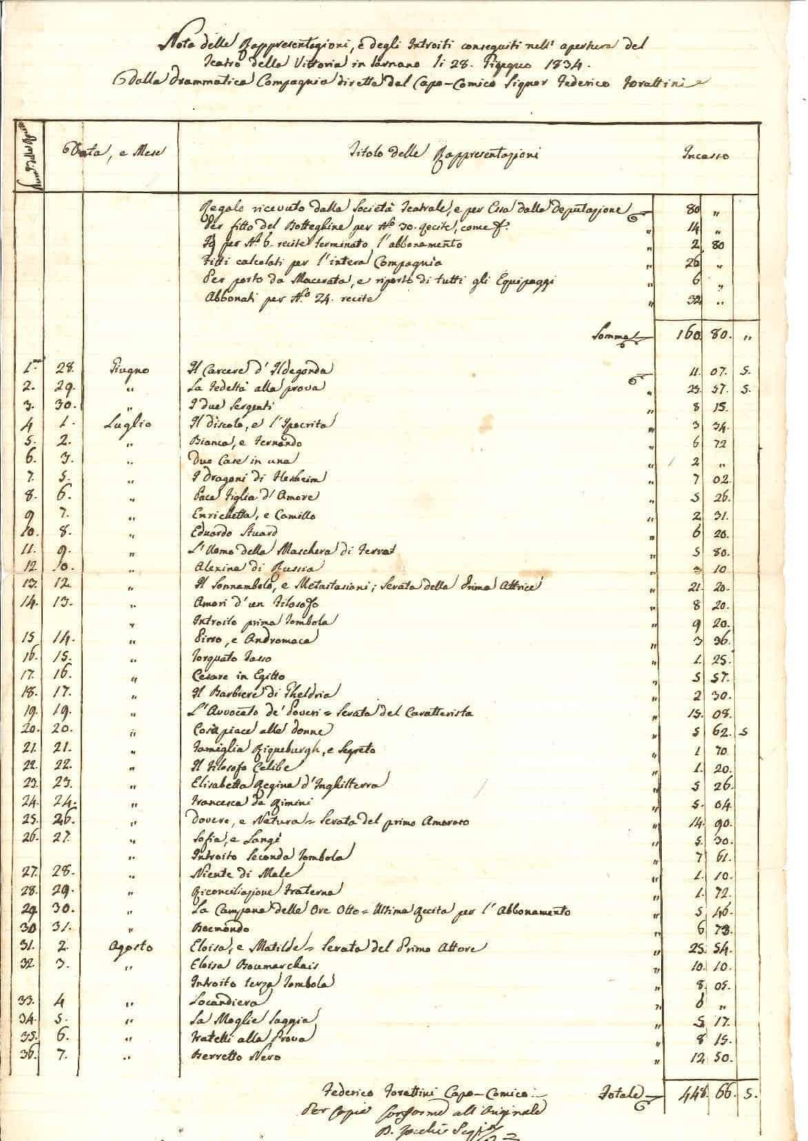 Teatro della Vittoria di Sarnano: antico documento contabile