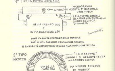 Le rosette celtiche nel centro storico di Sarnano: un'ipotesi